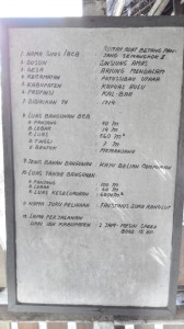 authentic, Desa Datah Diaan Mendalam, Ethnic, indigenous, Indonesia, kapuas hulu, native, Obyek wisata budaya, Putussibau Utara, Suku Dayak Kayan, Tourism, tourist attraction, traditional, travel guide, tribal, tribe, village,