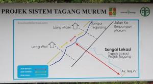 jungle trekking, adventure, nature, air terjun, Sarawak, destnation, Long Malim, village, Kapit, Borneo, Malaysia, Dayak Penan, tourism, travel guide, 沙捞越旅游景点